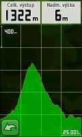 2010_09_15_Sardinka_2010_profil